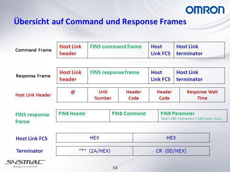 Übersicht auf Command und Response Frames