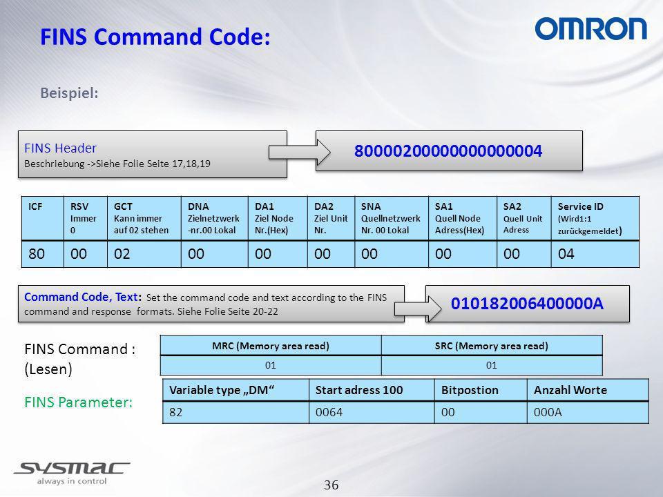 FINS Command Code: Beispiel:
