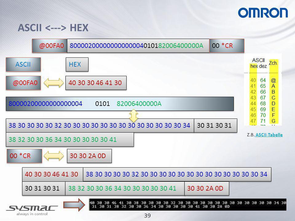 ASCII <---> HEX @00FA0 80000200000000000004010182006400000A