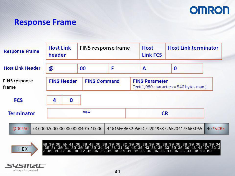 Response Frame Host Link header FINS response frame Host Link FCS