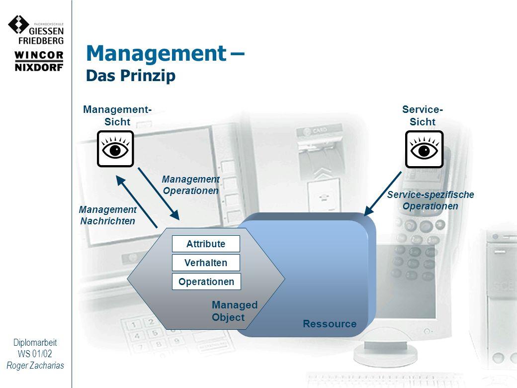 Management – Das Prinzip