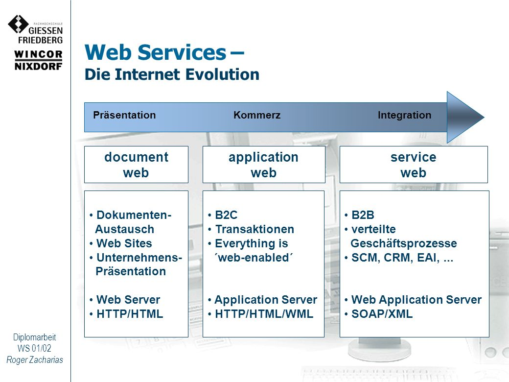 Web Services – Die Internet Evolution