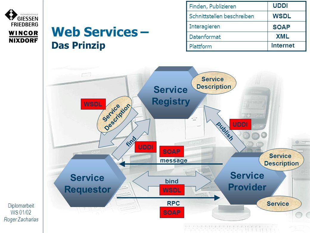 Web Services – Das Prinzip