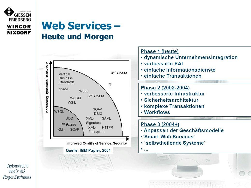 Web Services – Heute und Morgen
