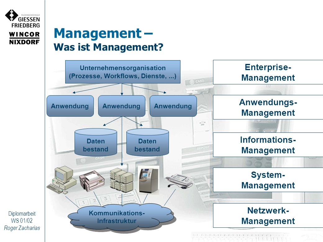 Management – Was ist Management