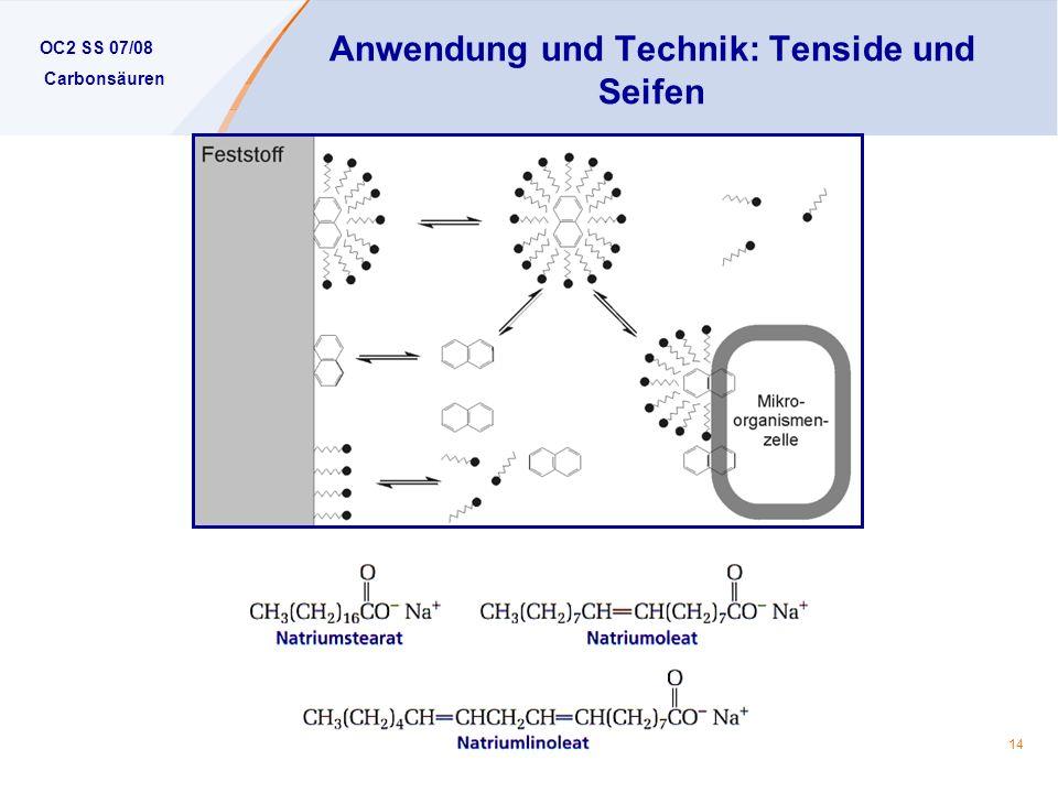 Anwendung und Technik: Tenside und Seifen