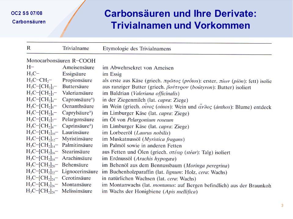 Carbonsäuren und Ihre Derivate: Trivialnamen und Vorkommen