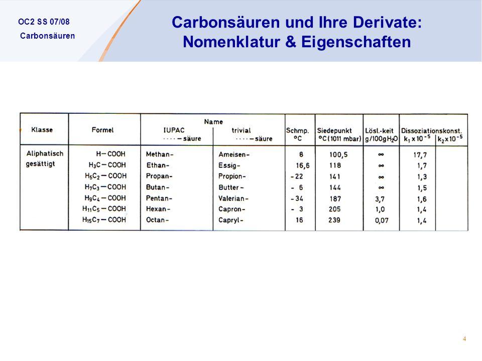 Carbonsäuren und Ihre Derivate: Nomenklatur & Eigenschaften