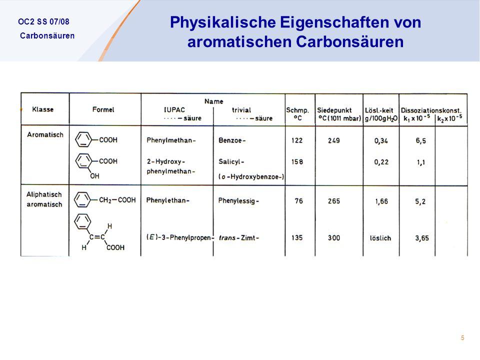 Physikalische Eigenschaften von aromatischen Carbonsäuren