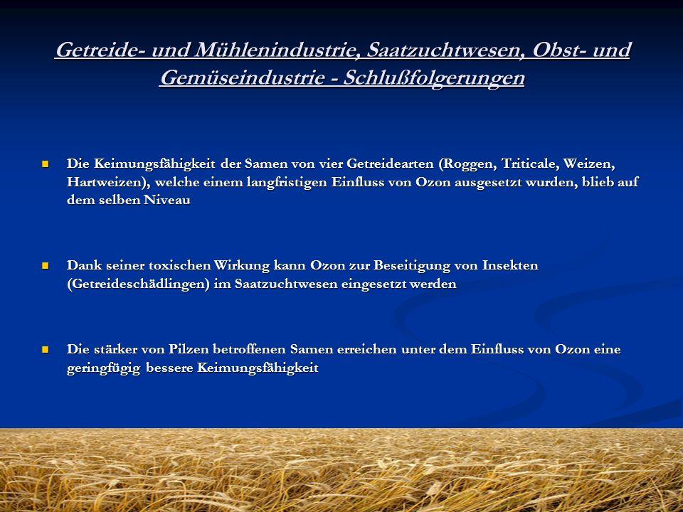 Getreide- und Mühlenindustrie, Saatzuchtwesen, Obst- und Gemüseindustrie - Schlußfolgerungen