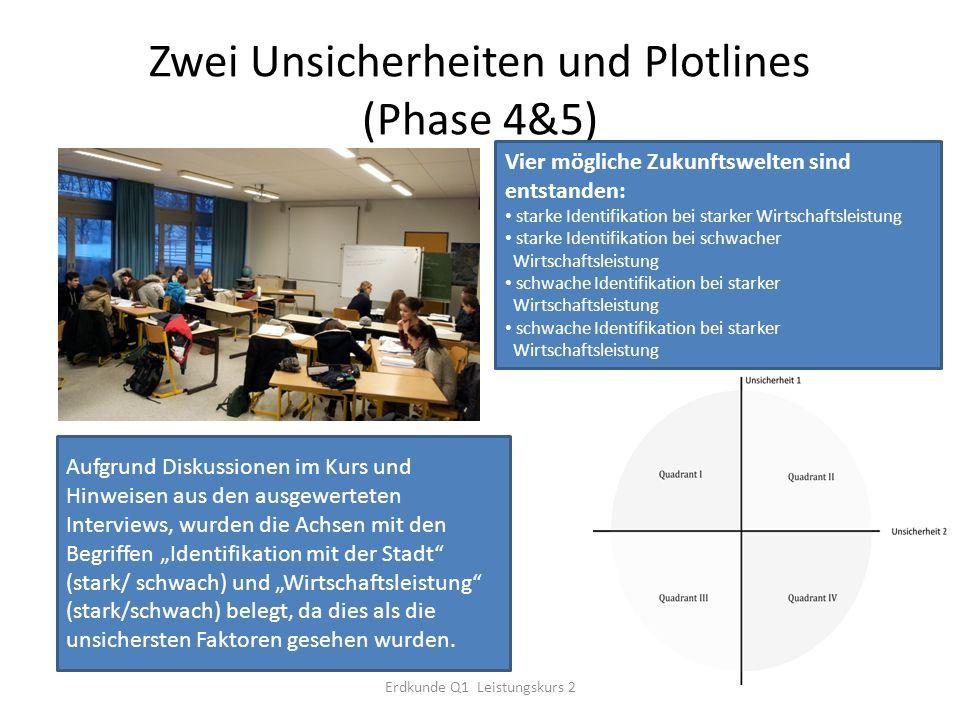 Zwei Unsicherheiten und Plotlines (Phase 4&5)
