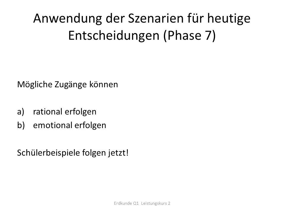 Anwendung der Szenarien für heutige Entscheidungen (Phase 7)