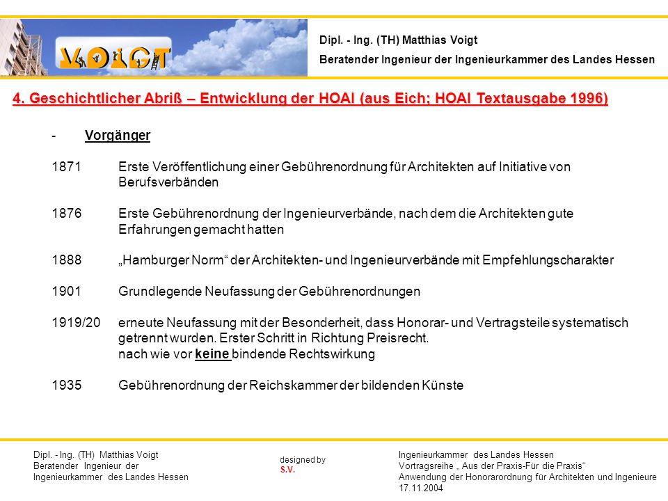 Dipl. - Ing. (TH) Matthias Voigt