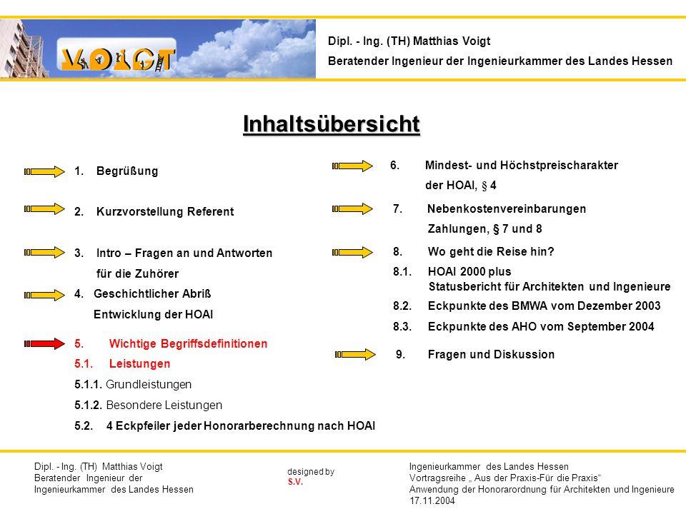 Inhaltsübersicht Dipl. - Ing. (TH) Matthias Voigt
