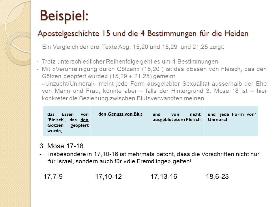 Apostelgeschichte 15 und die 4 Bestimmungen für die Heiden