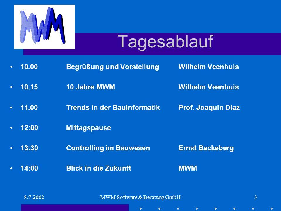 MWM Software & Beratung GmbH
