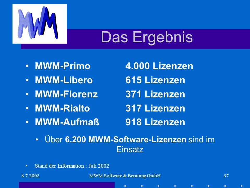 Das Ergebnis MWM-Primo 4.000 Lizenzen MWM-Libero 615 Lizenzen