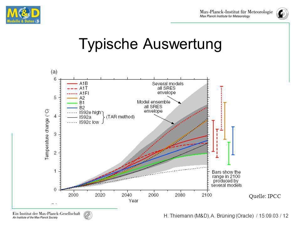 Typische Auswertung Quelle: IPCC