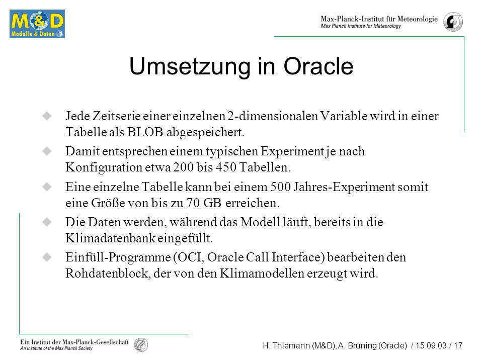 Umsetzung in Oracle Jede Zeitserie einer einzelnen 2-dimensionalen Variable wird in einer Tabelle als BLOB abgespeichert.