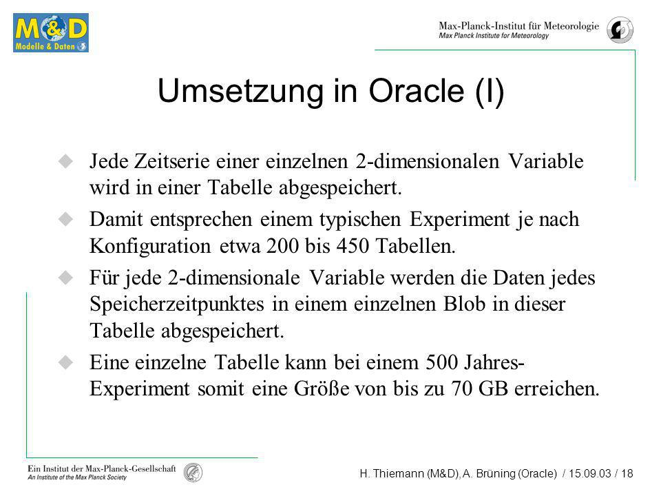 Umsetzung in Oracle (I)