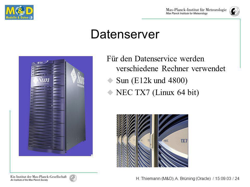 Datenserver Für den Datenservice werden verschiedene Rechner verwendet