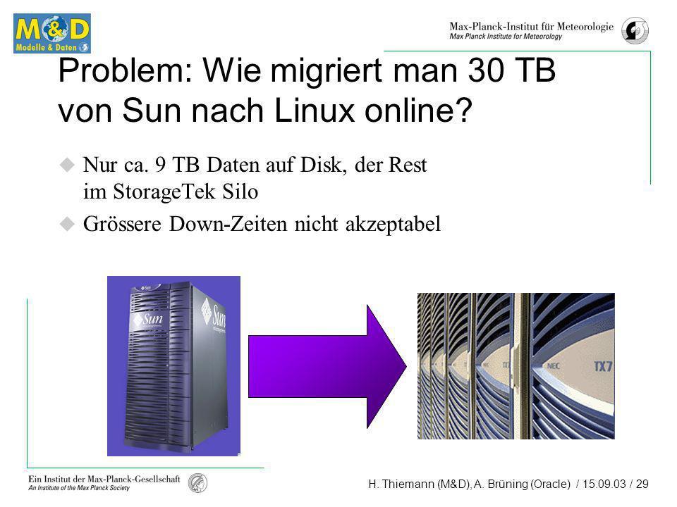 Problem: Wie migriert man 30 TB von Sun nach Linux online