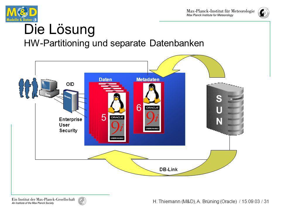 Die Lösung HW-Partitioning und separate Datenbanken