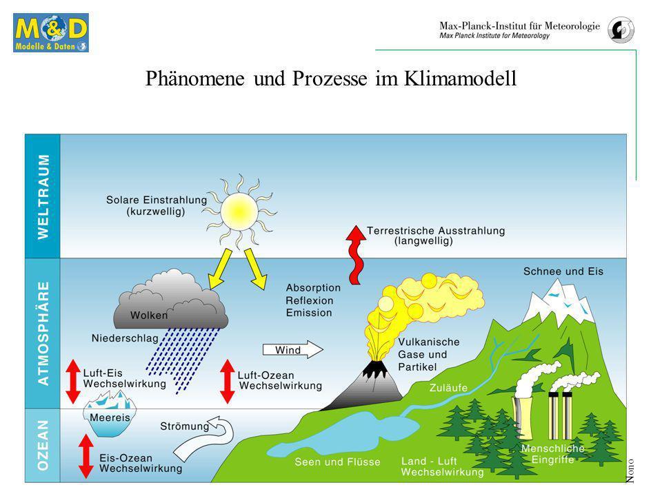 Phänomene und Prozesse im Klimamodell