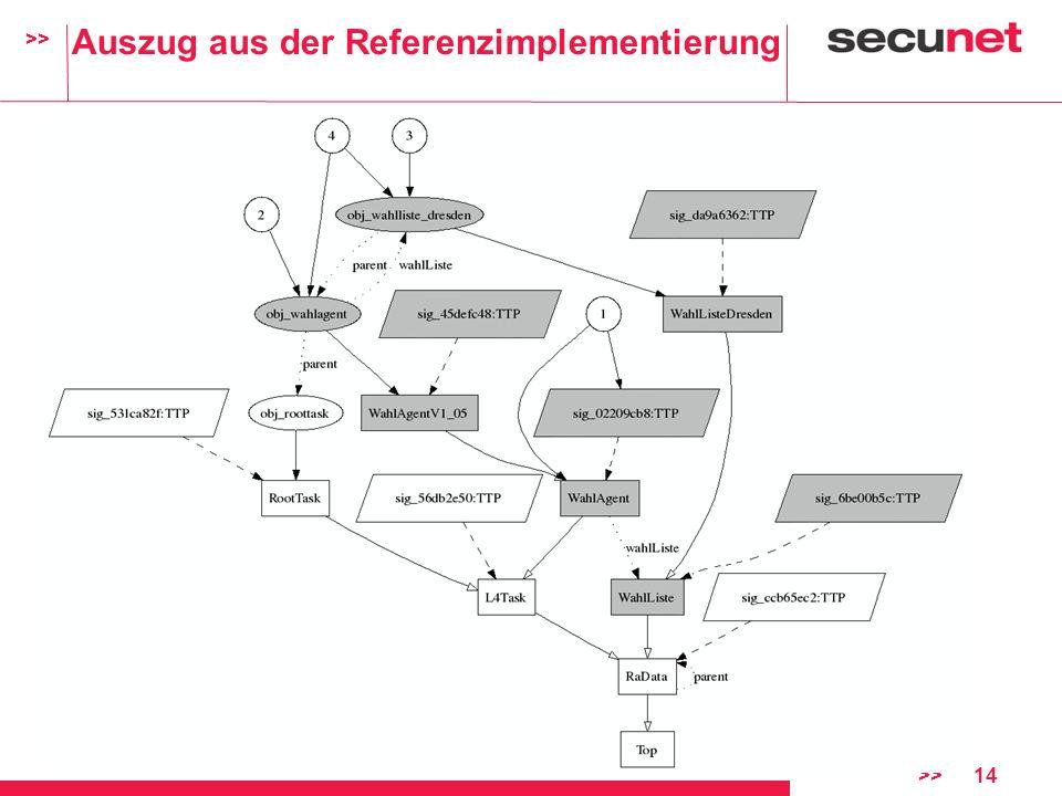 Auszug aus der Referenzimplementierung