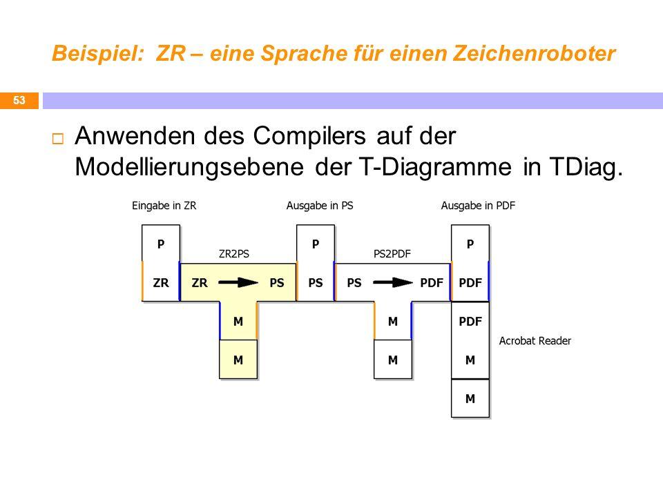 Charmant Beispiele T Diagramm Ideen - Bilder für das Lebenslauf ...