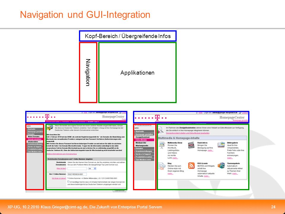 Navigation und GUI-Integration