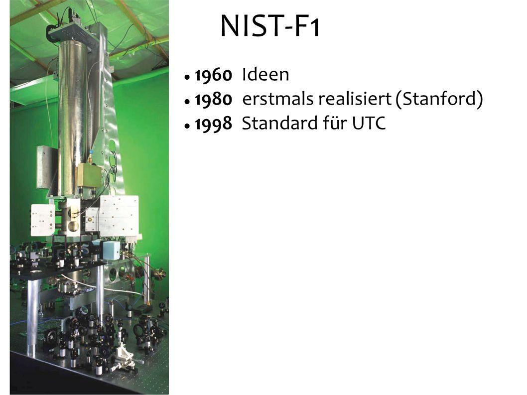 NIST-F1 1960 Ideen 1980 erstmals realisiert (Stanford)