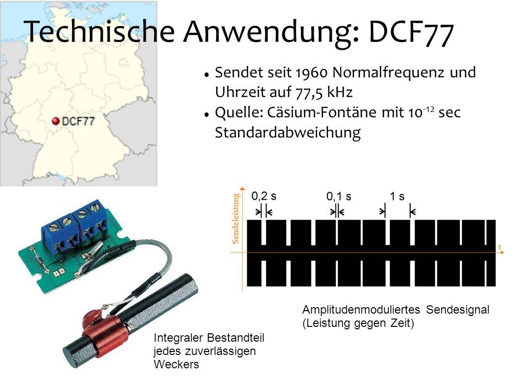 Technische Anwendung: DCF77