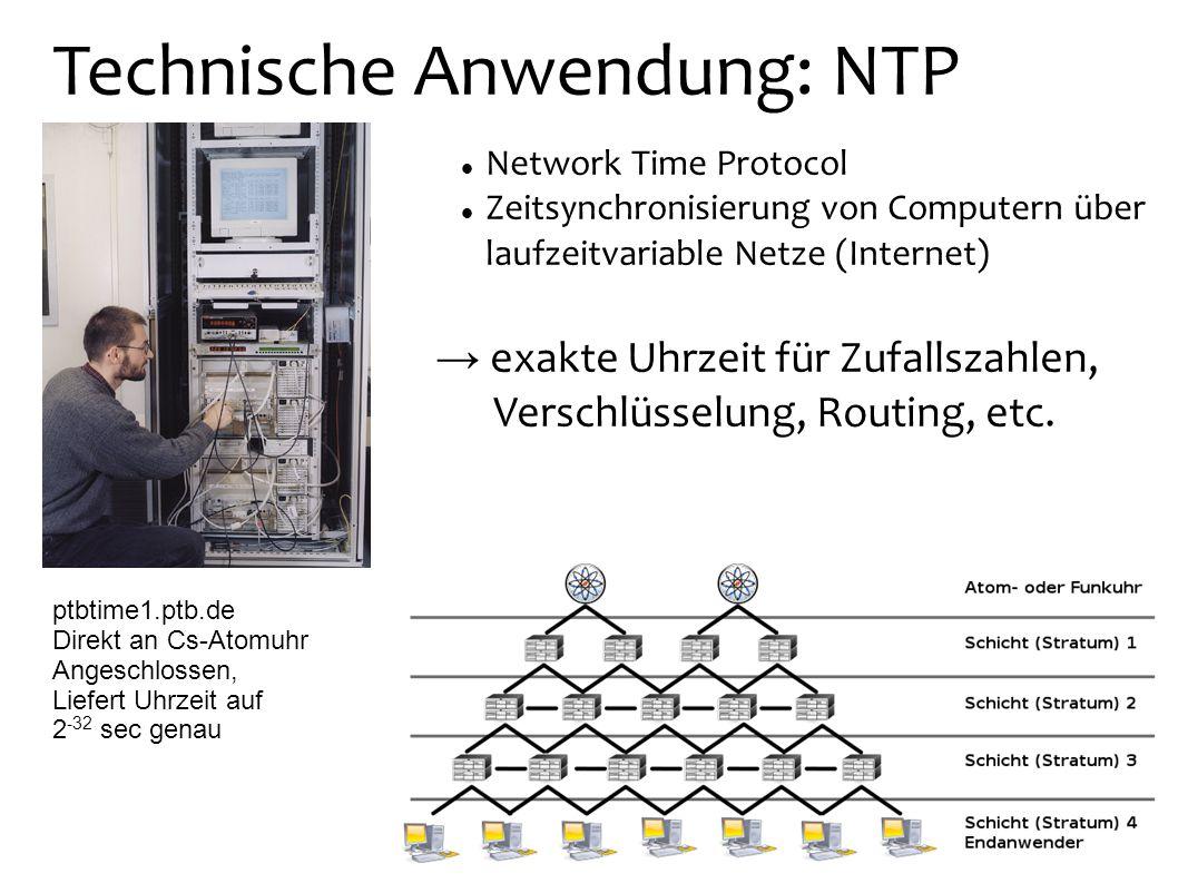 Technische Anwendung: NTP