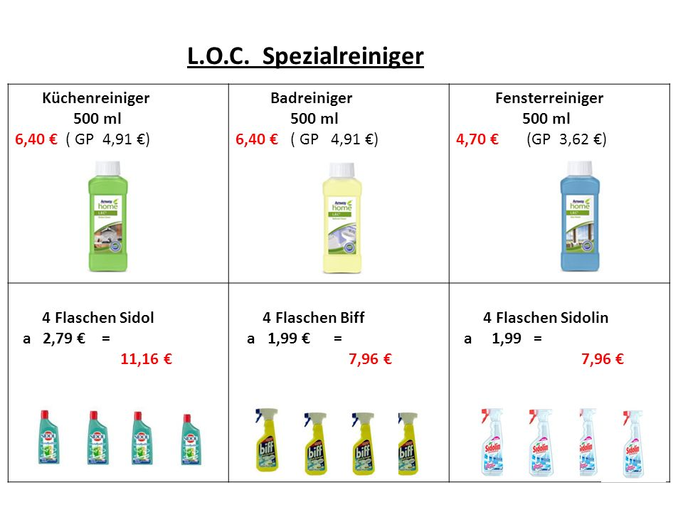L.O.C. Spezialreiniger Küchenreiniger 500 ml 6,40 € ( GP 4,91 €)