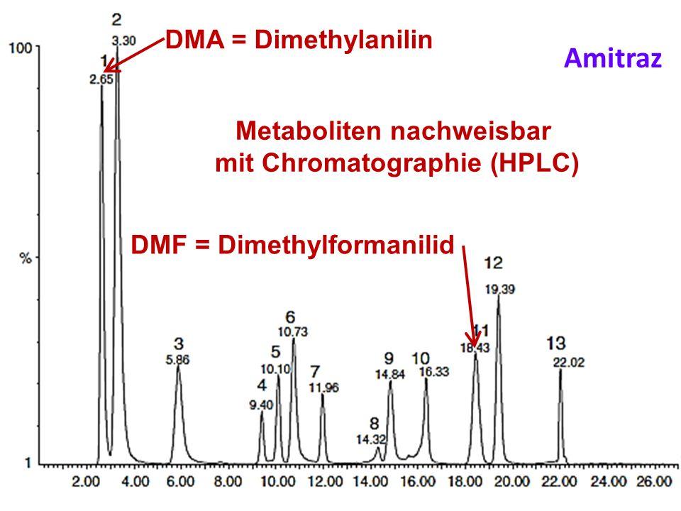 Metaboliten nachweisbar mit Chromatographie (HPLC)