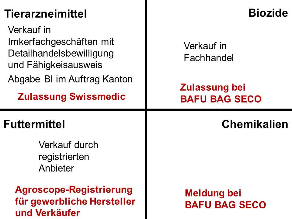 Tierarzneimittel Biozide Futtermittel Chemikalien