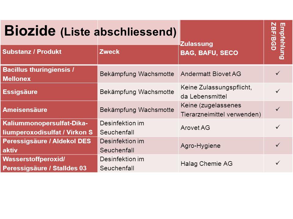Biozide (Liste abschliessend)