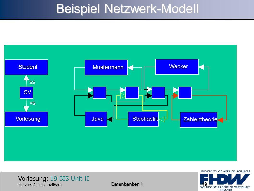 Beispiel Netzwerk-Modell