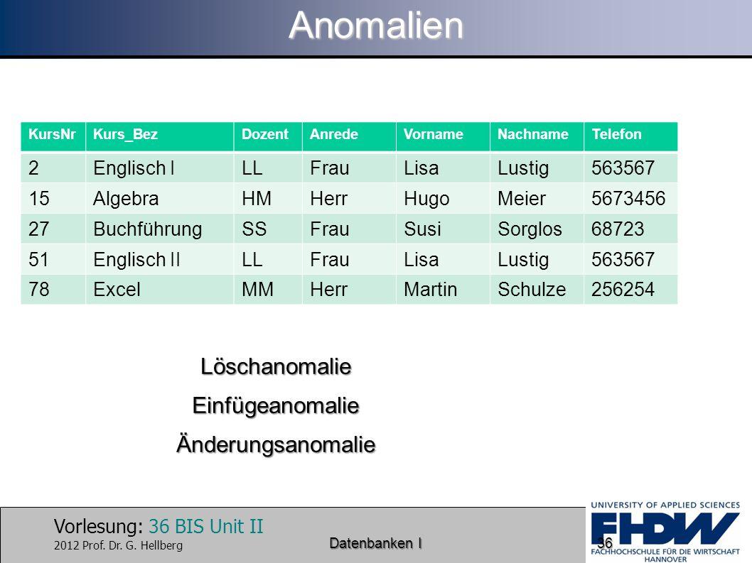 Anomalien Löschanomalie Einfügeanomalie Änderungsanomalie 2 Englisch I