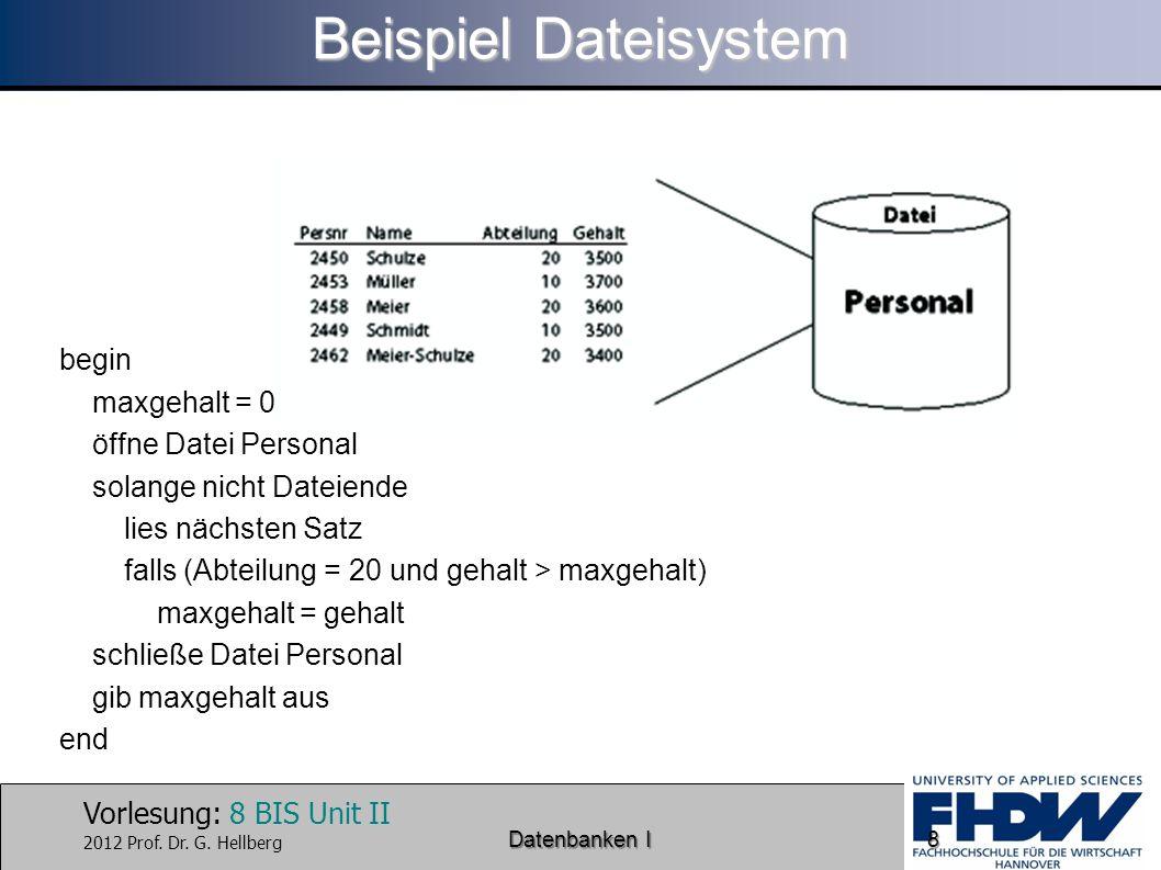 Beispiel Dateisystem
