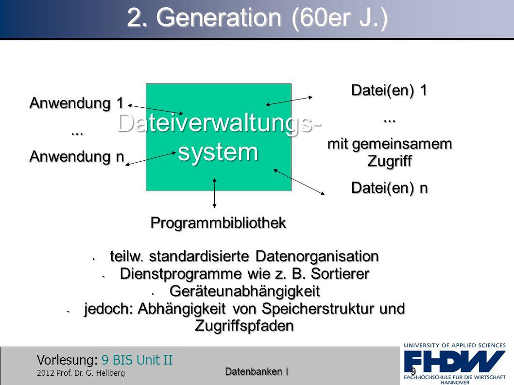 Dateiverwaltungs- system