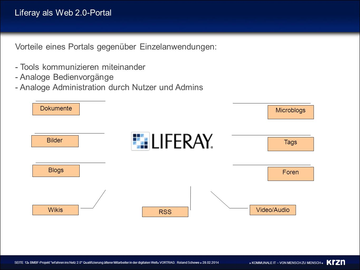 Liferay als Web 2.0-Portal