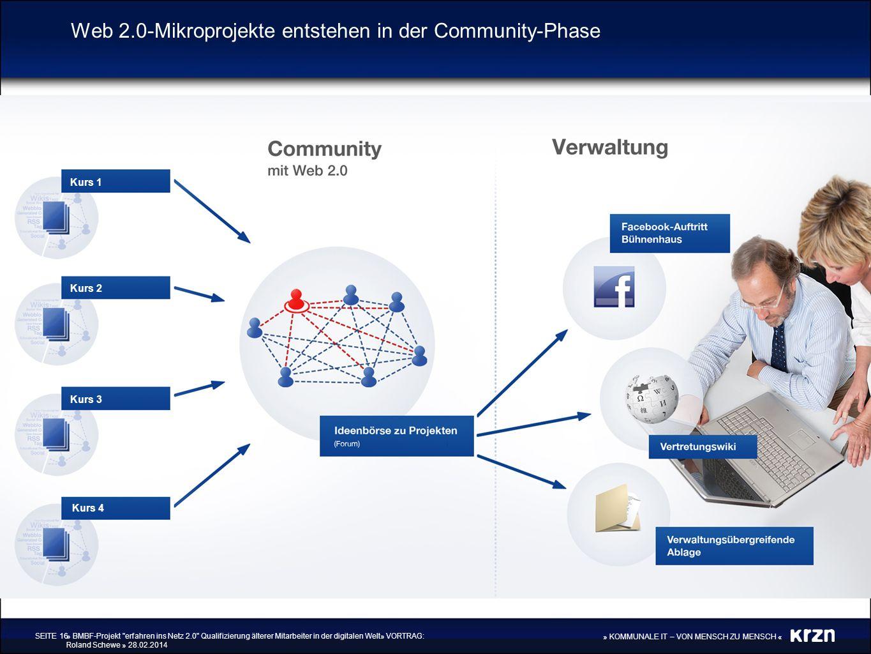 Web 2.0-Mikroprojekte entstehen in der Community-Phase