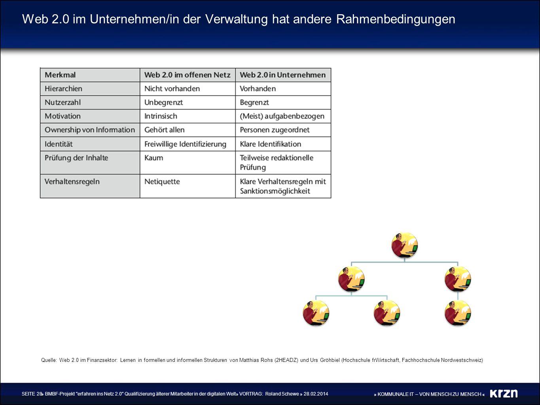 Web 2.0 im Unternehmen/in der Verwaltung hat andere Rahmenbedingungen