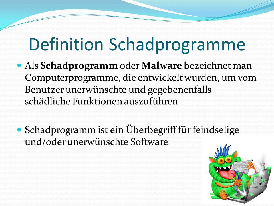 Definition Schadprogramme