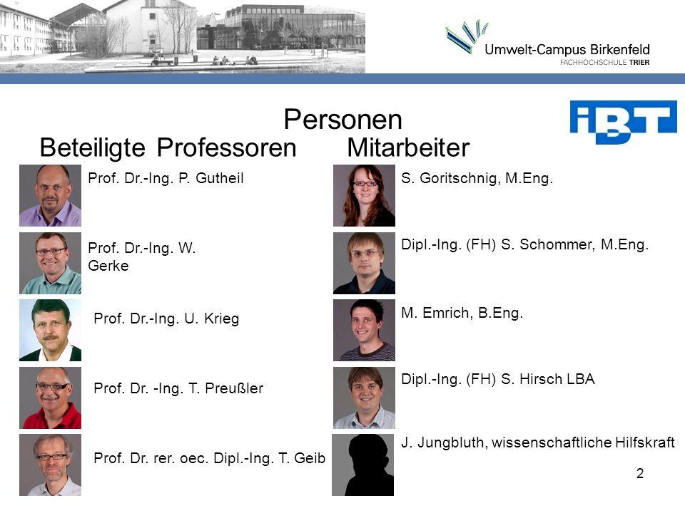 Personen Beteiligte Professoren Mitarbeiter Prof. Dr.-Ing. P. Gutheil