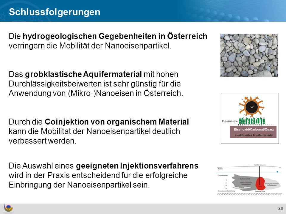 Schlussfolgerungen Die hydrogeologischen Gegebenheiten in Österreich verringern die Mobilität der Nanoeisenpartikel.