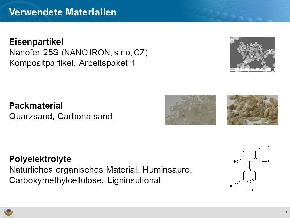 Verwendete Materialien