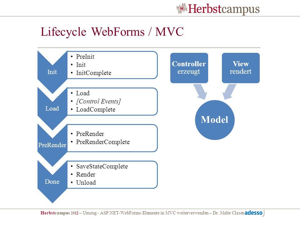 Lifecycle WebForms / MVC